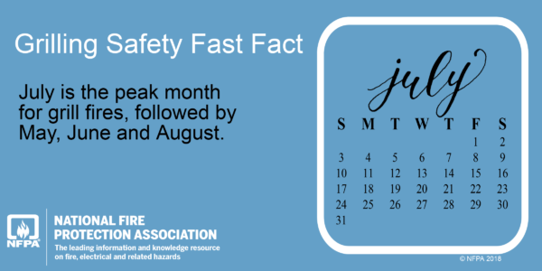 National Fire Protection Association grilling safety fast fact