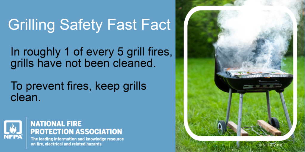 NFPA reports out of roughly 1 of ever 5 grill fires, grills have not been cleaned.